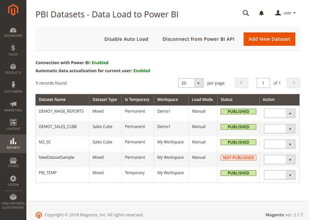 List of datasets inside Magento Platform